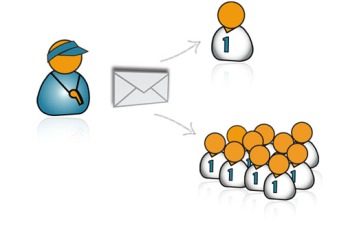 mass_email