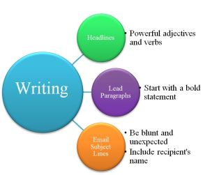 email-writing-tips